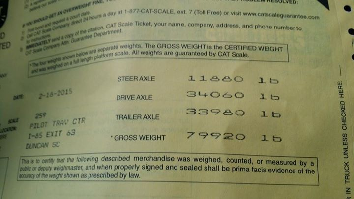 truck driver overweight scale ticket