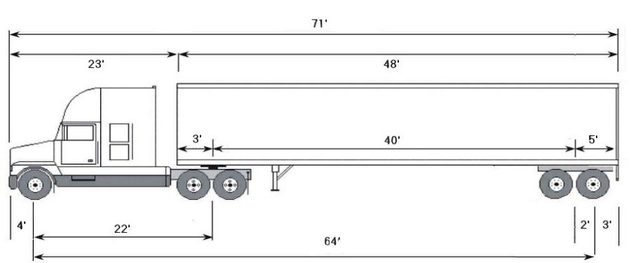 diagram of actual lengths of tractor-trailer semi pulling a 48 foot trailer