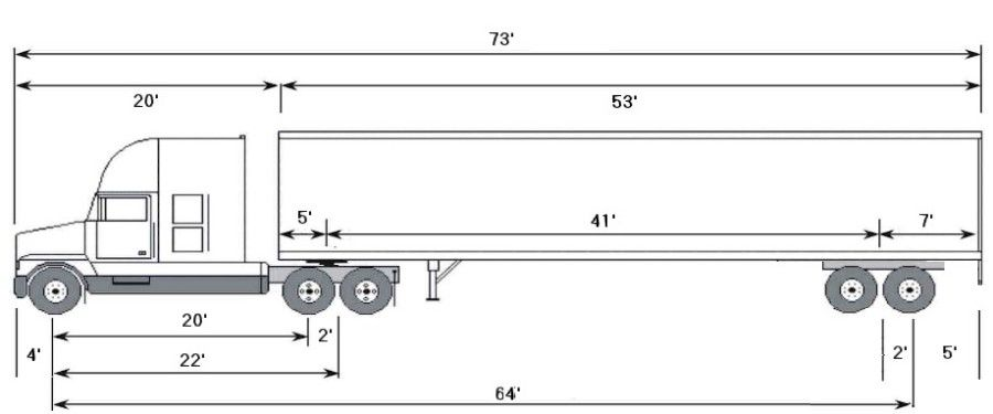 diagram of actual lengths of tractor-trailer semi pulling a 53 foot trailer