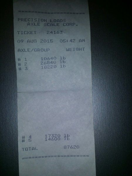 truck drivers overweight scale ticket