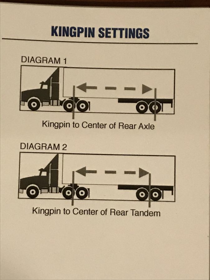 DOT 'tricks' Should Be Aware Of? - Page 1 | TruckingTruth Forum
