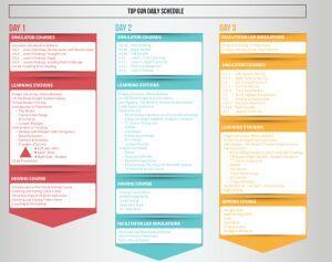 Top Gun Schedule