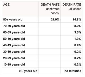 coronavirus deaths demographics
