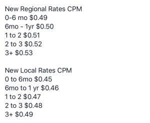 New rates