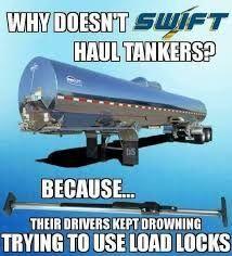 Swift Tanker Division