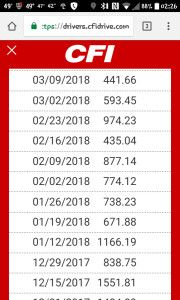 Net pay Jan 2018 to March 2018