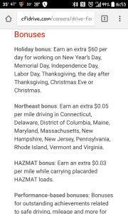CFI Bonuses