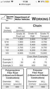 Chain ratings