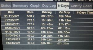 Miles for last 8 days