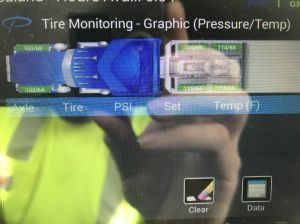 Tire monitoring