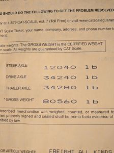 Nice balance, bad weight