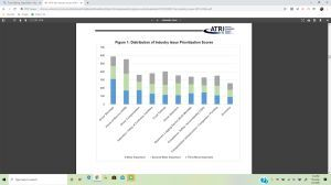 ATRI Critical Issues October 2019
