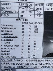 I passed!!!!