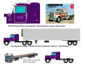 Scale-Model Truck Livery Plans